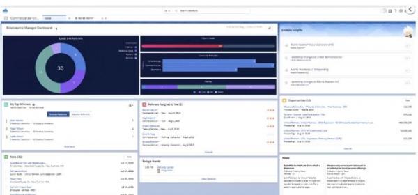 Salesforce规划金融服务云路线图 为客户提供单一视图测试平台