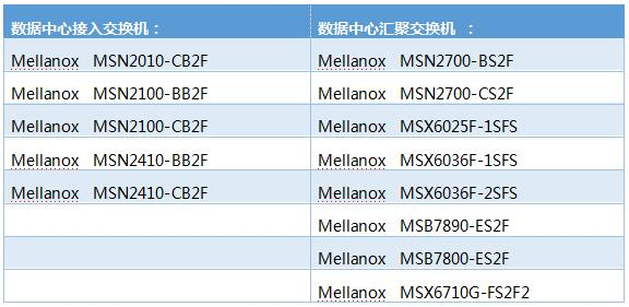 Mellanox交换机全线入围2018年中国央采供货目录