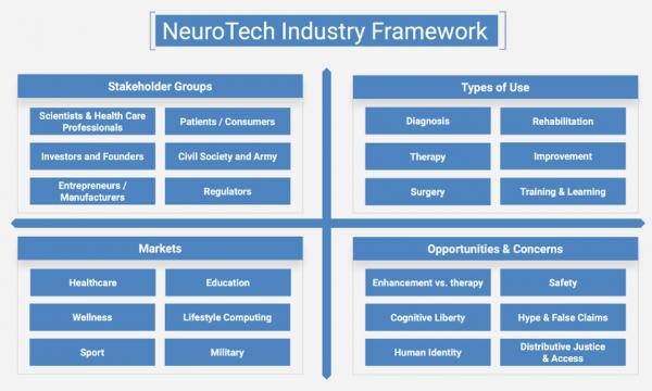 人工智能如何推动神经科技发展?