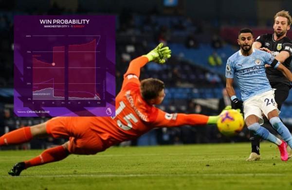 英超联赛最新AI赛事分析平台:可预测10秒内是否进球