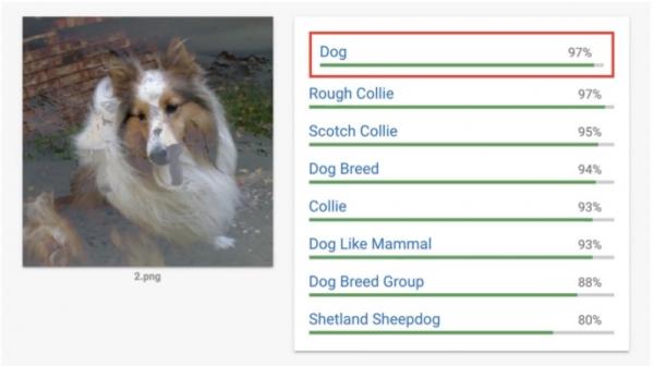 谷歌AI也有输的时候,麻省理工学院学生让它狗和果酱傻傻分不清楚