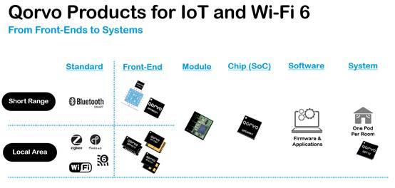 5G快跑,Wi-Fi 6就要来了!无线通信的下一波浪潮将指向哪?