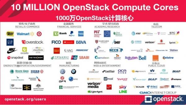 瞄准智能开源基础设施 从OpenStack Ussuri版本看云计算发展新风向