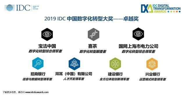 IDC中国数字化转型大奖见证未来企业