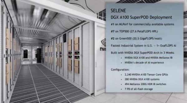 NVIDIA公布全球第七Selene超级计算机 仅用三周安装完成
