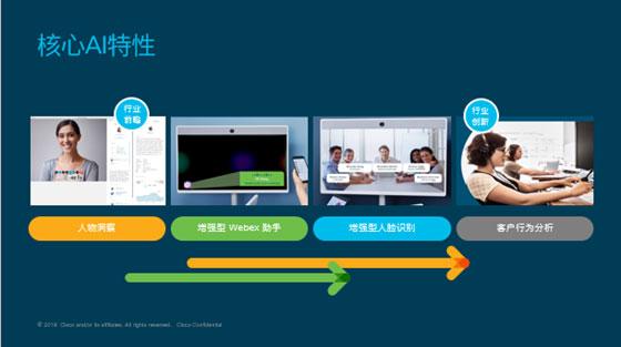 思科重塑全智慧网络:让网络更智能、更简单、更安全、更快速