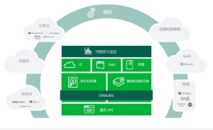 2018年度至頂網凌云獎:Veeam Hyper-Availability Platform