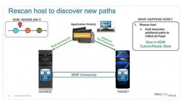 戴尔-EMC的PowerMax迁移之旅:一次较为顺畅的过渡体验