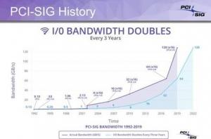 大新闻!PCIe 4.0正式发布