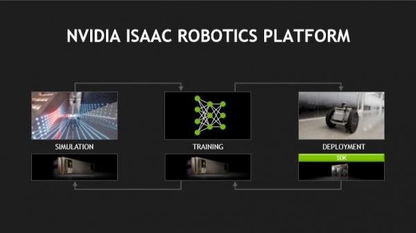 NVIDIA AI芯片Jetson Xavier亮相WRC 2018世界机器人大会