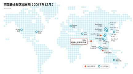 阿里云印度大区1月开服,服务出海中国企业