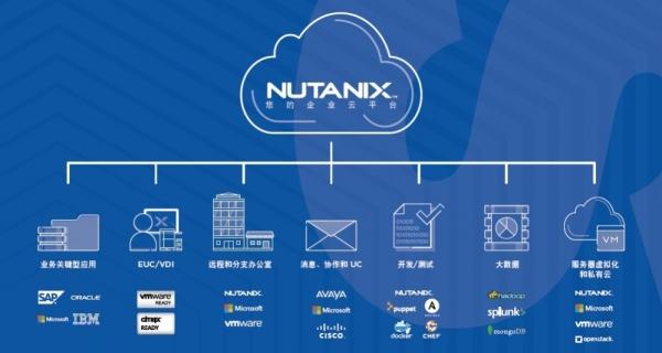 与企业云专家面对面:Nutanix对企业上云的深度思考