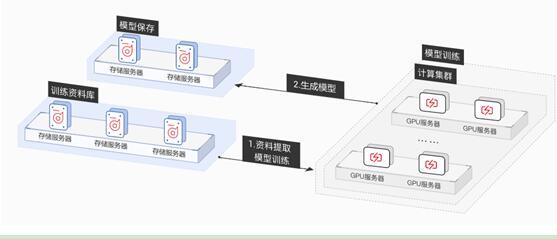 """华为云服务器升级提速,全力助战电商""""双11"""""""
