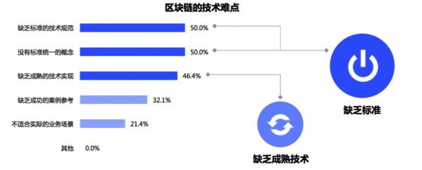 代码谱写传奇,深度揭秘中国开发者现状