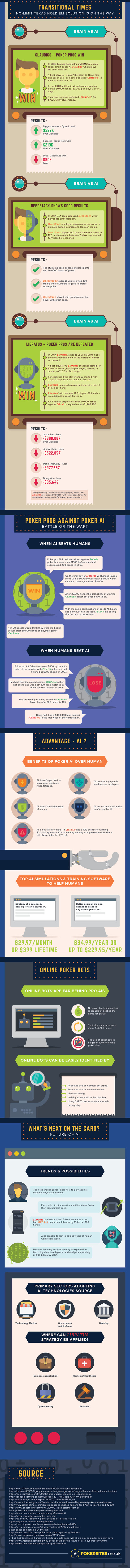 AI与扑克大战30年 为何现在才全面碾压