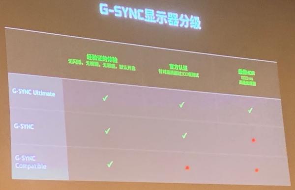 英伟达:GTX 1060Ti和GTX 1050为中低端游戏本提供强劲火力