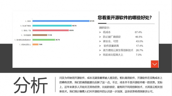 企业开源软件应用状况调查报告