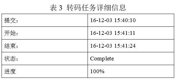 天翼云3.0竞品评测与咨询:云产品功能评测