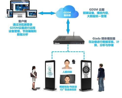 助力零售服务升级 杰和GDSM亮相商业IT转型服务研讨会(济南站)