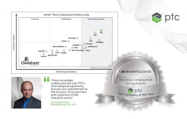 PTC工业物联网平台ThingWorx作为业界领袖备受认可