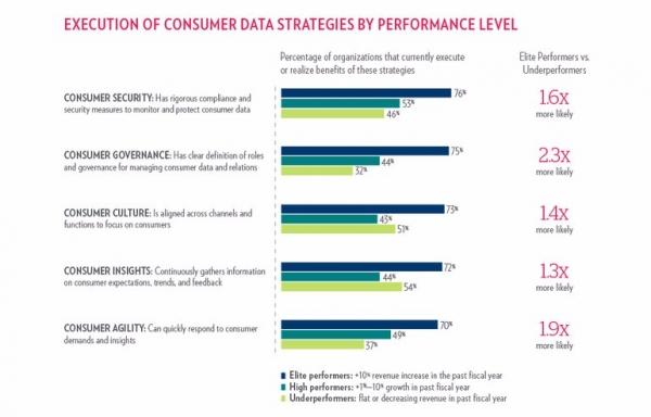 零售复兴:领导品牌使用数据和人工智能抢占先机