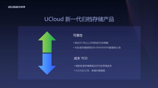 数字经济浪潮下UCloud新一代归档存储产品开启ZB级数据存储新时代