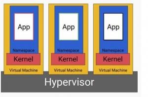 "安全起见,OpenStack基金会支持""虚拟化"" Kata Container"