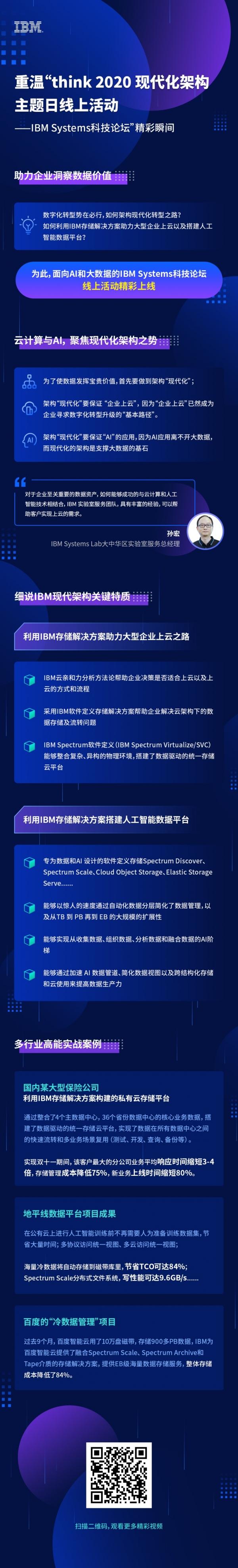 """重温""""think 2020 现代化架构主题日线上活动——IBM Systems科技论坛""""精彩瞬间"""