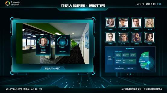 亚信科技智能门禁人脸识别:走过路过,不会错过的系统