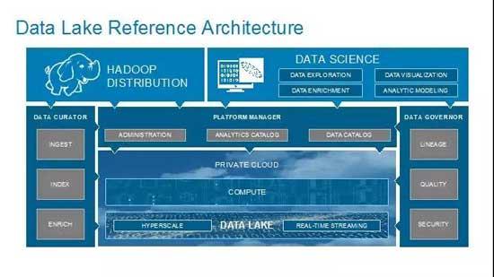 工程师笔记 浅析AI平台的架构设计