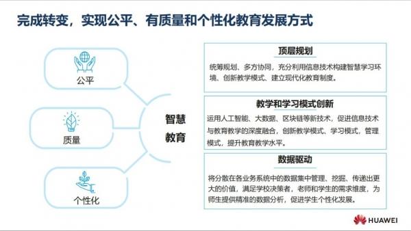 """引领智慧校园""""新""""时代 华为携手合作伙伴打造教育新生态"""
