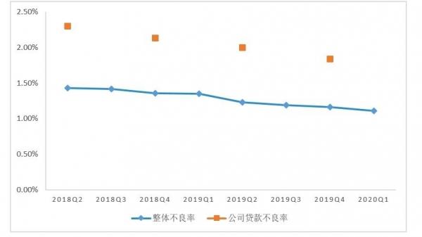 《中国金融科技风控报告2020》正式发布