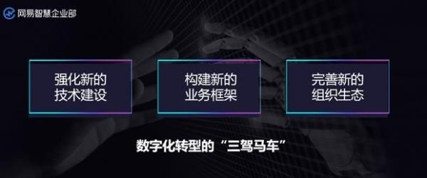 """迎接数字化2.0,网易""""三驾马车""""加速传统行业数字化转型"""