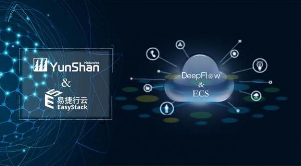 云杉网络与EasyStack推出首个云网一体化监控分析方案,用好网服务好云