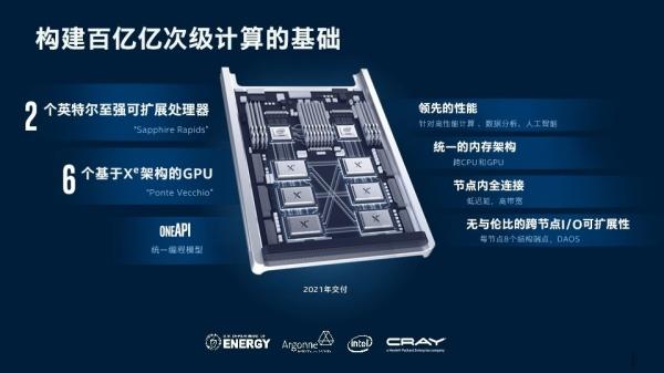打造AI/HPC融合的坚实根基 英特尔披露基于全新架构的GPU