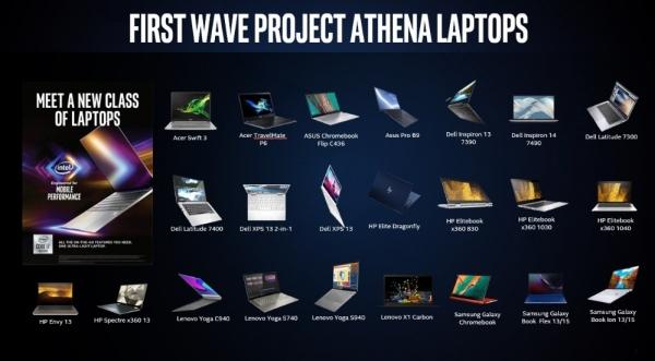 2020年国际消费电子展(CES):英特尔雅典娜创新计划扩大规模 推出第一波Chromebooks笔记本电脑