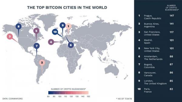 世界十大比特币城市