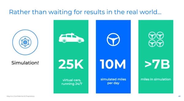 你想要的自动驾驶汽车,为何迟迟不能出现?