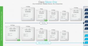 思科推出三款新设备 保持Silicon One领先势头