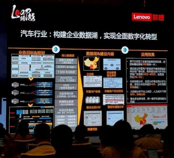 联想大数据发布LeapIOT工业物联网平台,助力国之重器工业产业转型