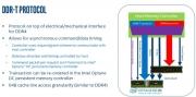 分析:Optane是针对DRAM的一次重大飞跃吗?