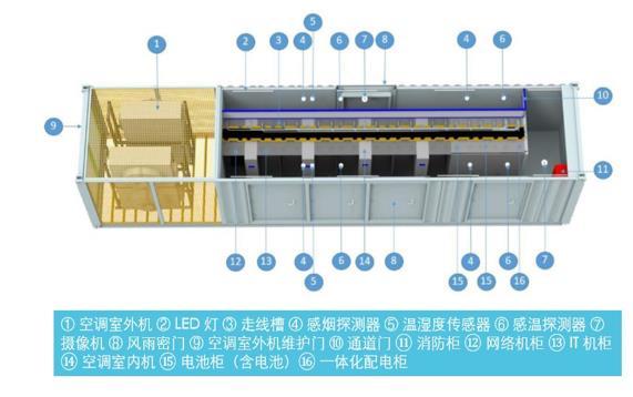 """浪潮集装箱数据中心助力中国疾控中心传染病所上演""""速度与激情"""""""