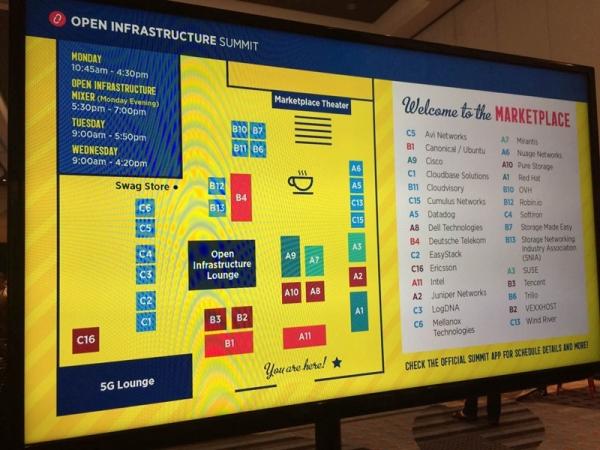 开源基础设施峰会第二日:小编带您逛Open Infrastructure Marketplace