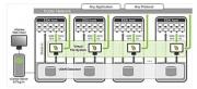 Pure Storage收购瑞典文件管理软件公司Cpmpuverde