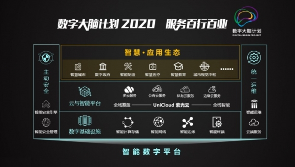 以智能战略拥抱智·变——2020 NAVIGATE领航者峰会云上启航