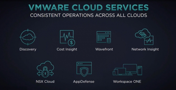 VMworld 2018:VMware新云服务实现跨混合云的自动化操作