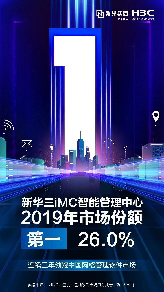 三连冠!紫光股份旗下新华三iMC领跑中国网络管理软件市场,蝉联市场份额第一