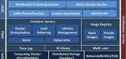 曙光SothisAI人工智能管理平台V2.0重磅发布