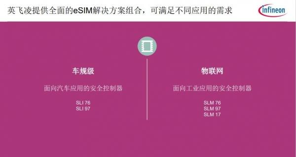 深耕市场 英飞凌OPTIGA Connect eSIM实现全场景覆盖