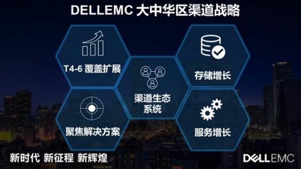 戴尔易安信在大中华区发布全新渠道战略及渠道合作伙伴计划